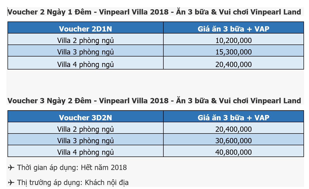 Voucher Villa 2018